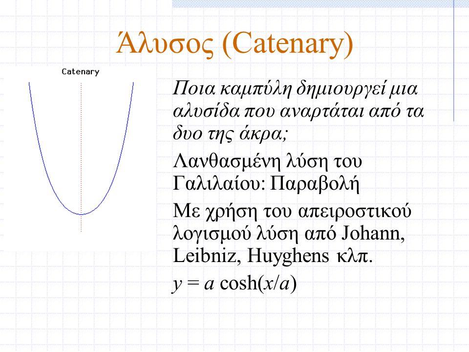 Άλυσος (Catenary) Ποια καμπύλη δημιουργεί μια αλυσίδα που αναρτάται από τα δυο της άκρα; Λανθασμένη λύση του Γαλιλαίου: Παραβολή.