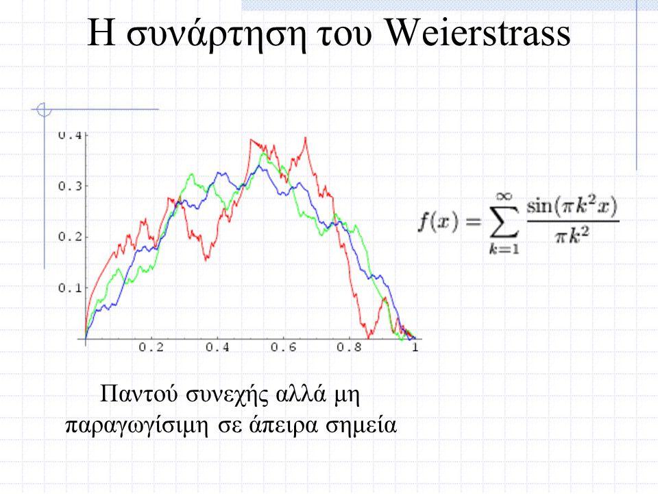 Η συνάρτηση του Weierstrass