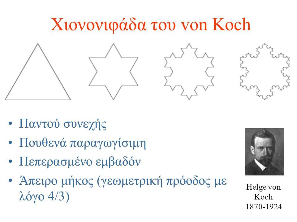 Χιονονιφάδα του von Koch
