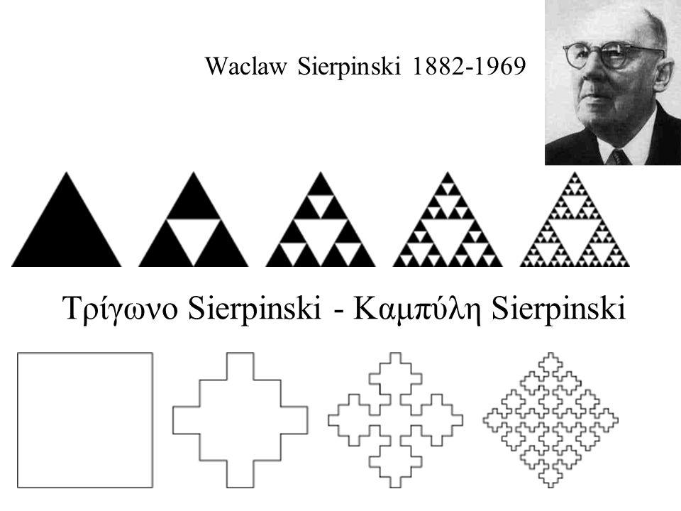 Τρίγωνο Sierpinski - Καμπύλη Sierpinski
