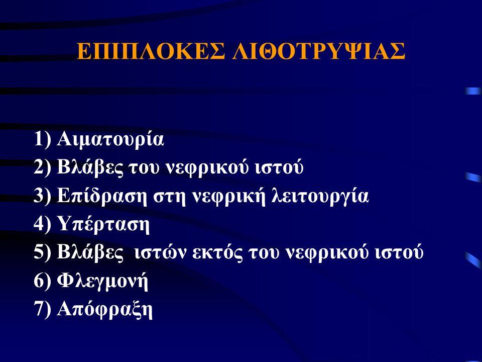 ΕΠΙΠΛΟΚΕΣ ΛΙΘΟΤΡΥΨΙΑΣ