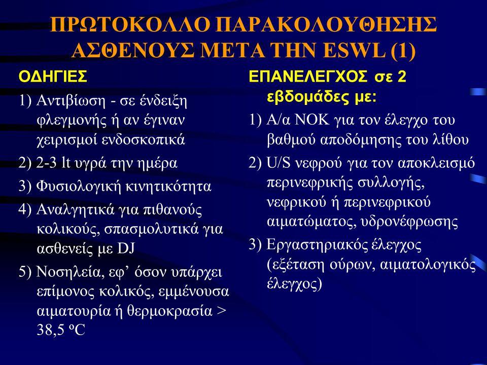 ΠΡΩΤΟΚΟΛΛΟ ΠΑΡΑΚΟΛΟΥΘΗΣΗΣ ΑΣΘΕΝΟΥΣ ΜΕΤΑ ΤΗΝ ESWL (1)