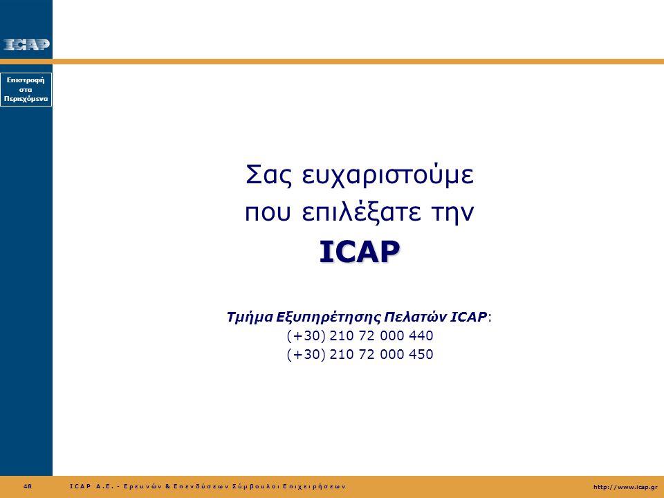 Τμήμα Εξυπηρέτησης Πελατών ICAP: