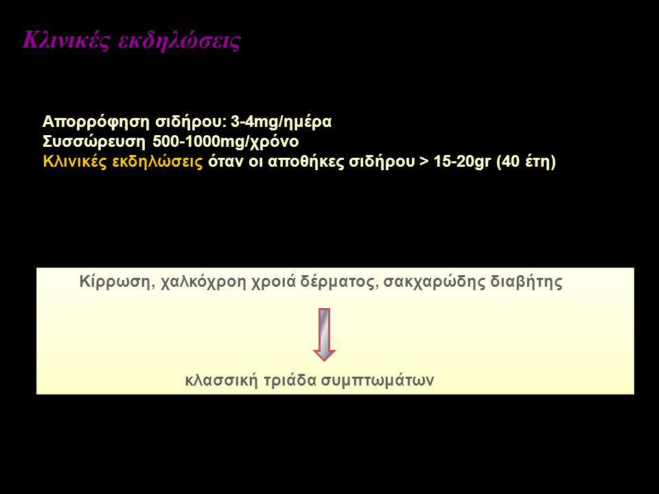 Κλινικές εκδηλώσεις Aπορρόφηση σιδήρου: 3-4mg/ημέρα