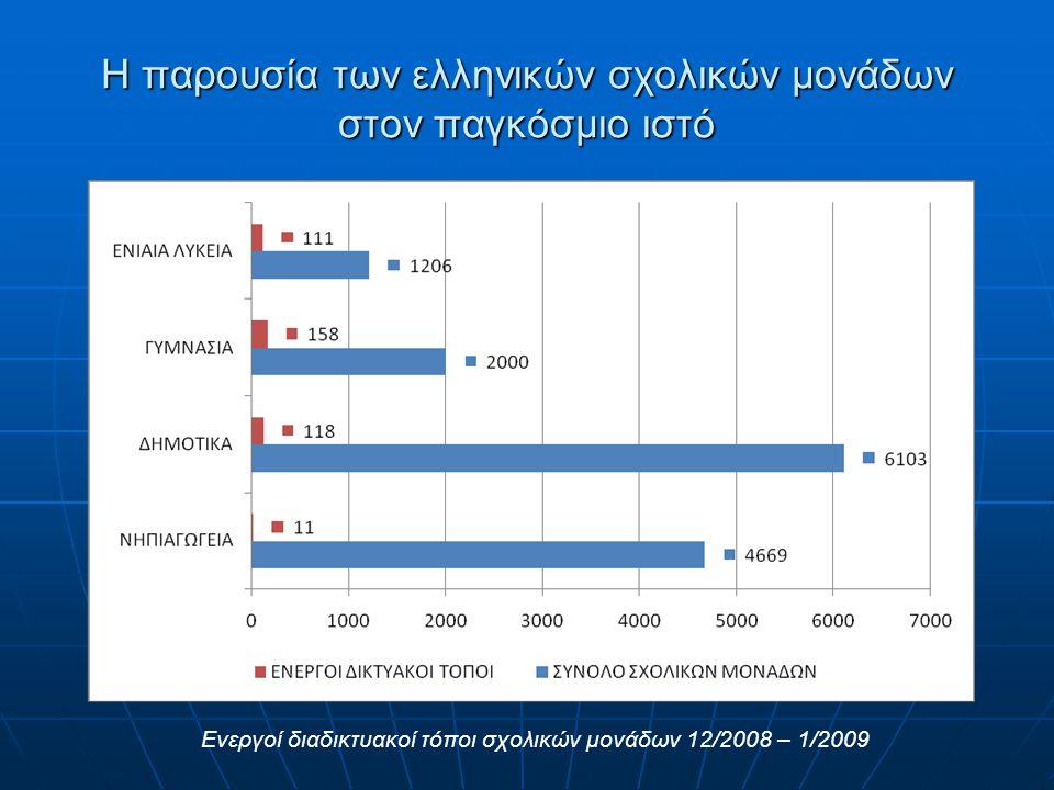 Η παρουσία των ελληνικών σχολικών μονάδων στον παγκόσμιο ιστό