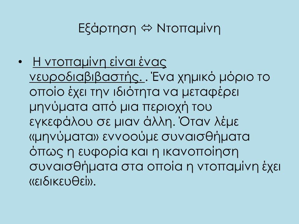 Εξάρτηση  Ντοπαμίνη