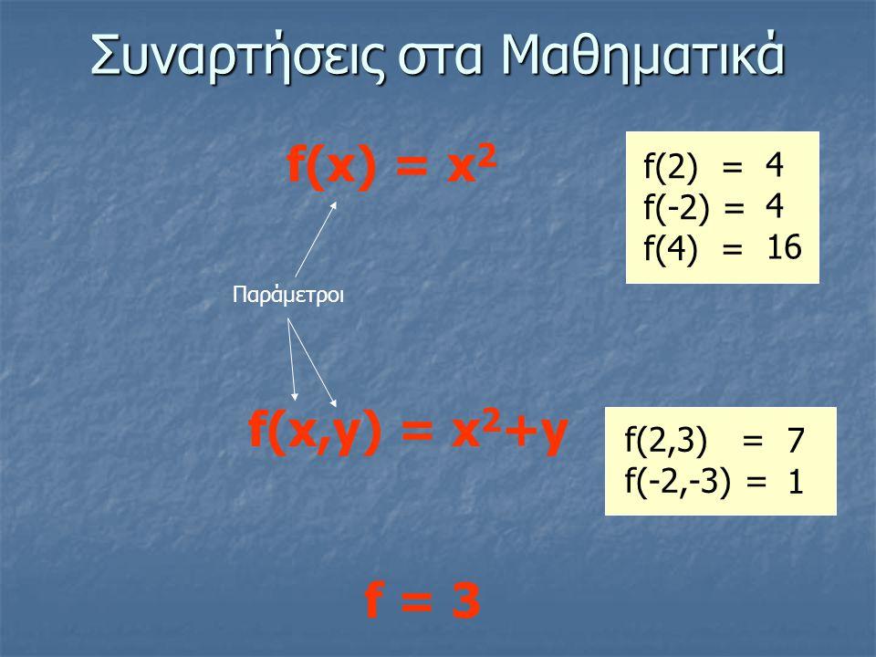 Συναρτήσεις στα Μαθηματικά