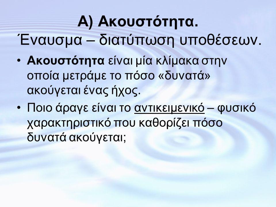 Α) Ακουστότητα. Έναυσμα – διατύπωση υποθέσεων.