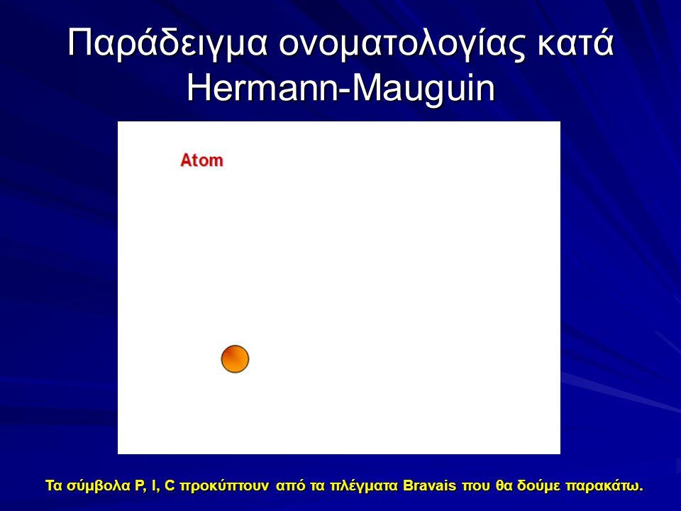 Παράδειγμα ονοματολογίας κατά Hermann-Mauguin