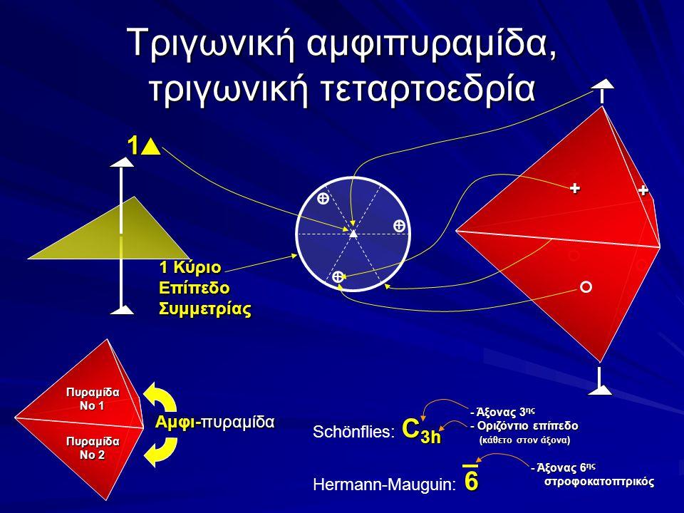Τριγωνική αμφιπυραμίδα, τριγωνική τεταρτοεδρία