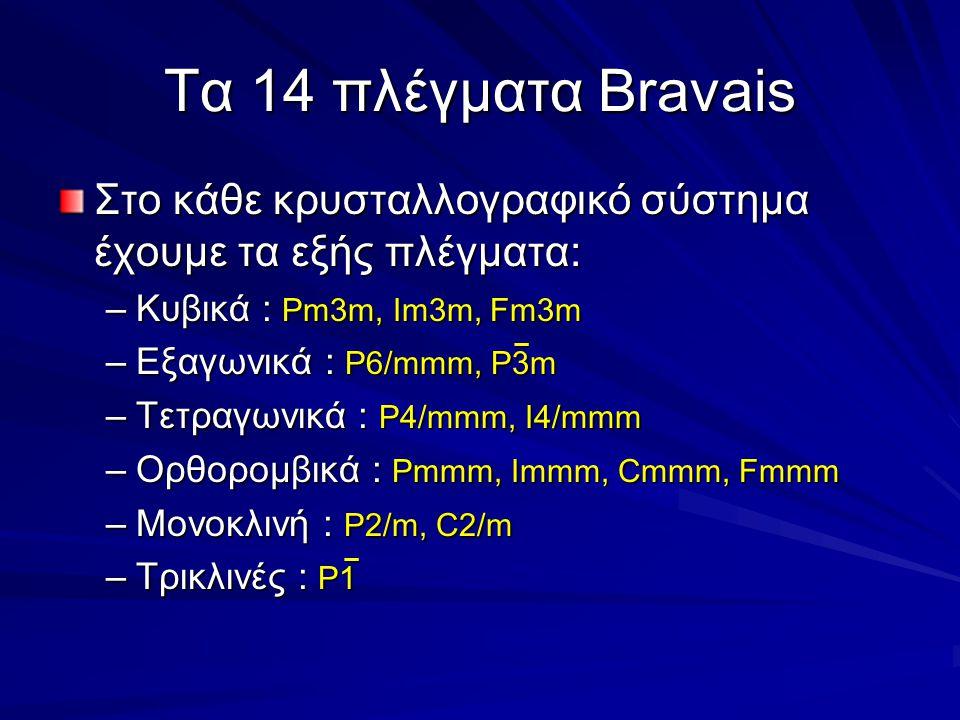 Τα 14 πλέγματα Bravais Στο κάθε κρυσταλλογραφικό σύστημα έχουμε τα εξής πλέγματα: Κυβικά : Pm3m, Im3m, Fm3m.