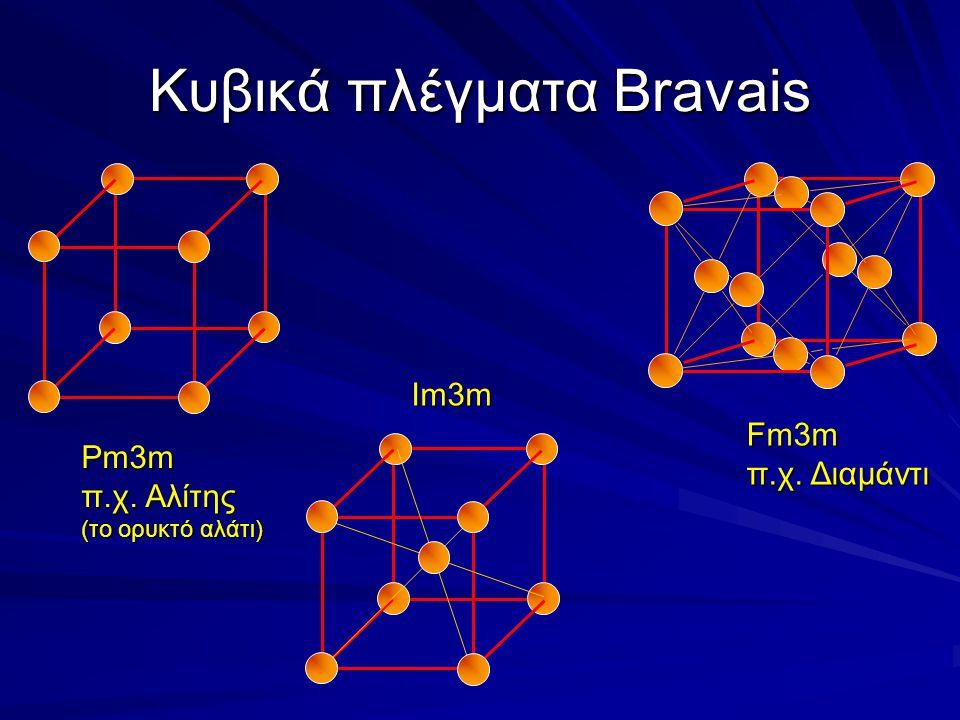 Κυβικά πλέγματα Bravais