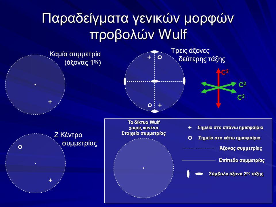 Παραδείγματα γενικών μορφών προβολών Wulf