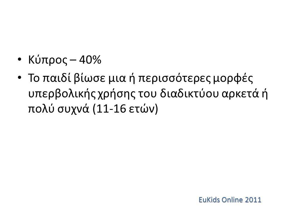 Κύπρος – 40% Το παιδί βίωσε μια ή περισσότερες μορφές υπερβολικής χρήσης του διαδικτύου αρκετά ή πολύ συχνά (11-16 ετών)