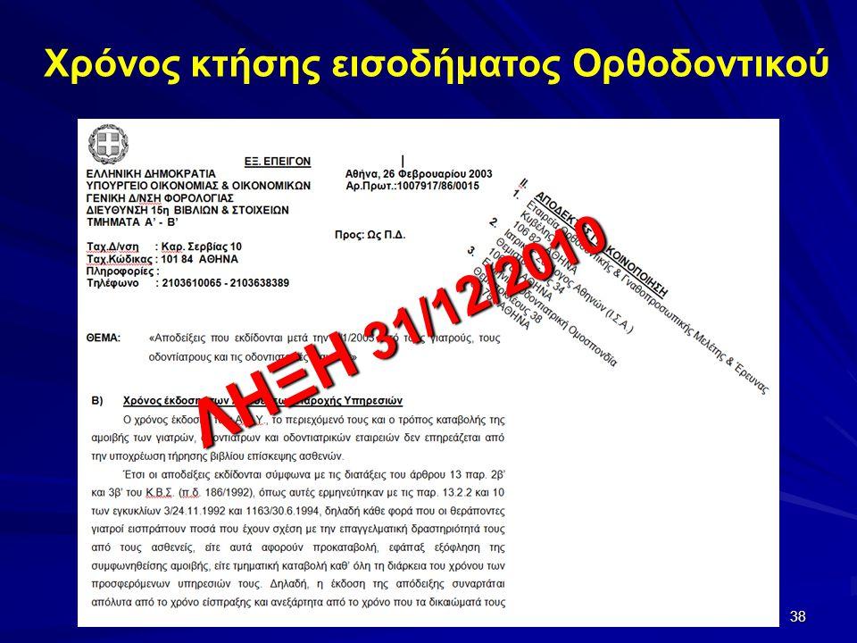 Χρόνος κτήσης εισοδήματος Ορθοδοντικού