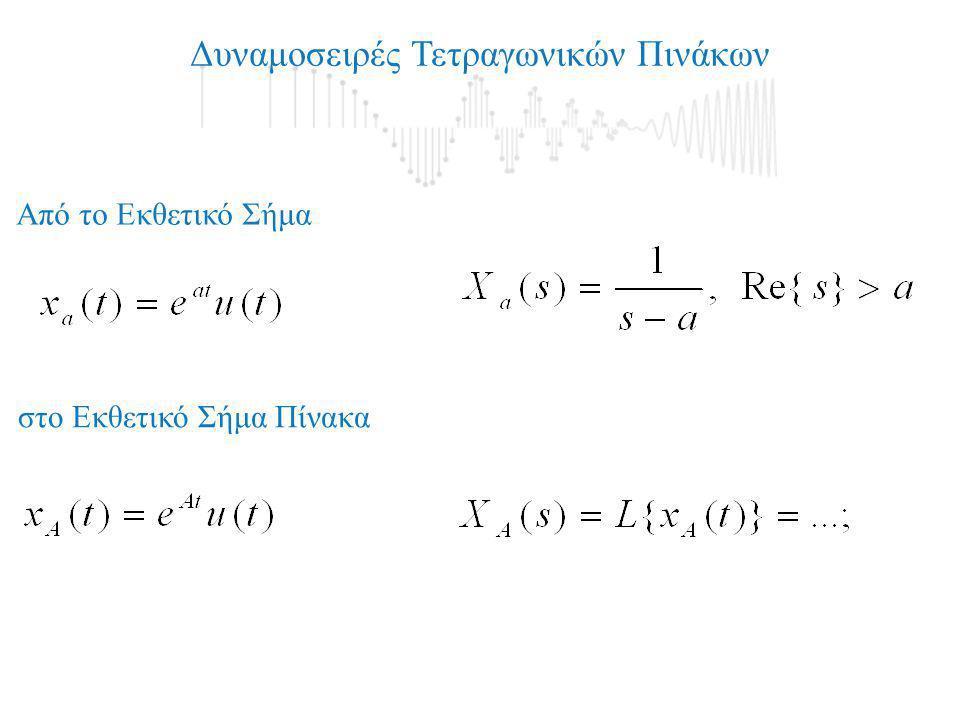 Δυναμοσειρές Τετραγωνικών Πινάκων