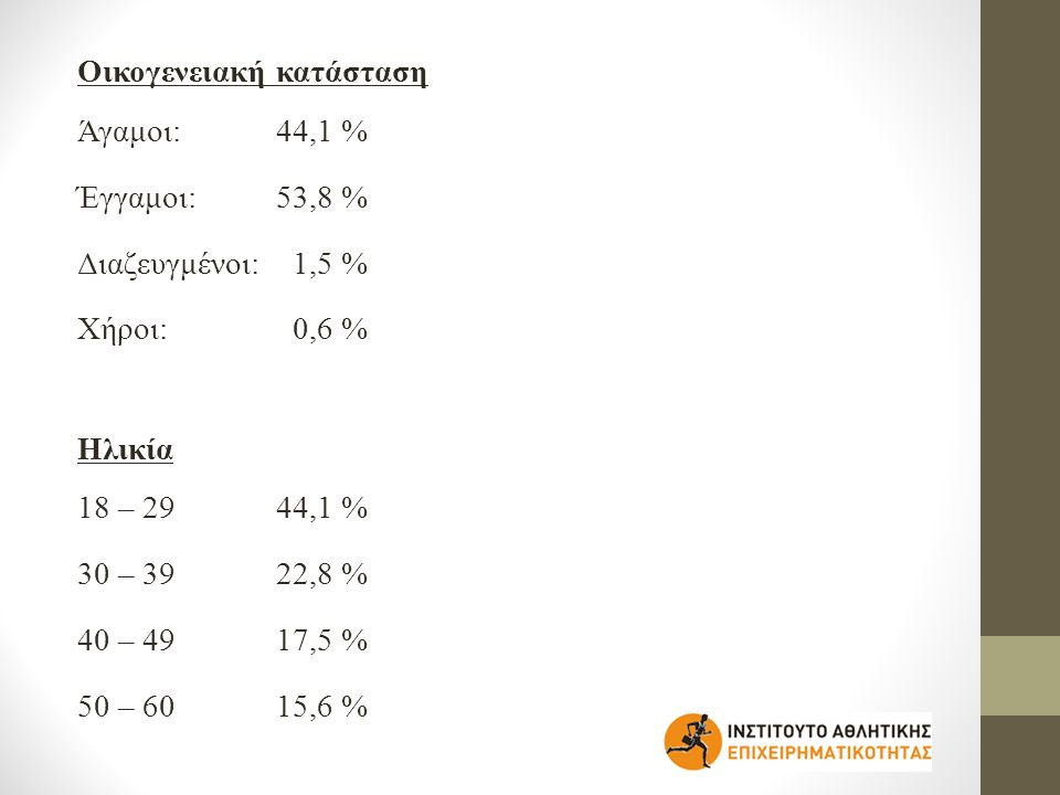 Οικογενειακή κατάσταση Άγαμοι: 44,1 % Έγγαμοι: 53,8 % Διαζευγμένοι: 1,5 % Χήροι: 0,6 % Ηλικία 18 – 29 44,1 % 30 – 39 22,8 % 40 – 49 17,5 % 50 – 60 15,6 %