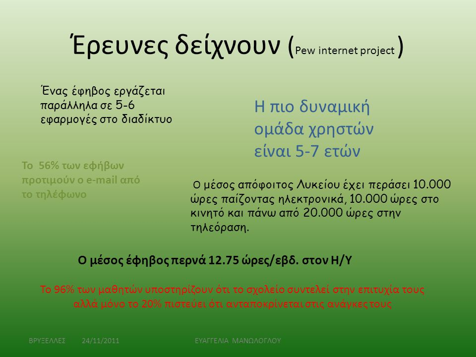 Έρευνες δείχνουν (Pew internet project )