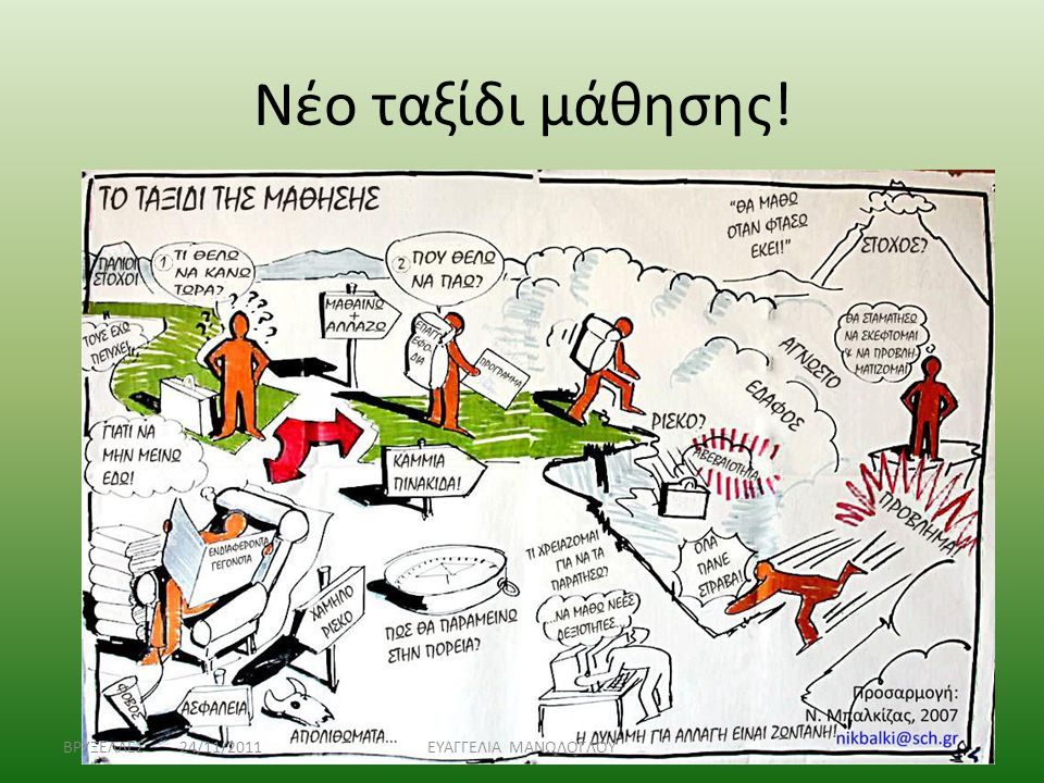 Νέο ταξίδι μάθησης! ΒΡΥΞΕΛΛΕΣ 24/11/2011 ΕΥΑΓΓΕΛΙΑ ΜΑΝΩΛΟΓΛΟΥ