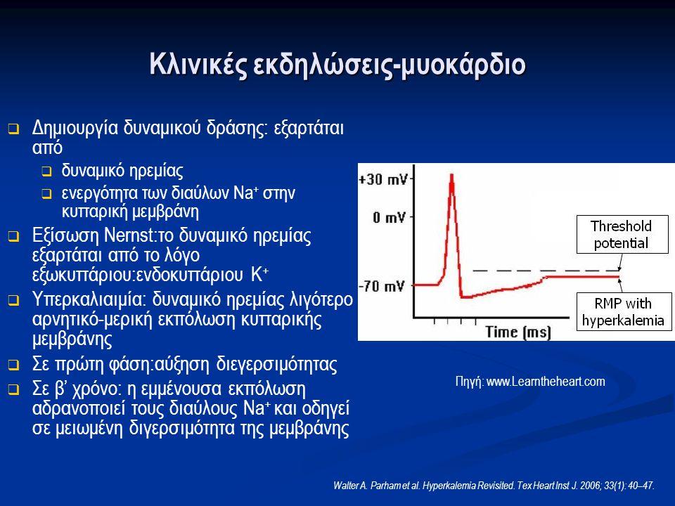 Κλινικές εκδηλώσεις-μυοκάρδιο