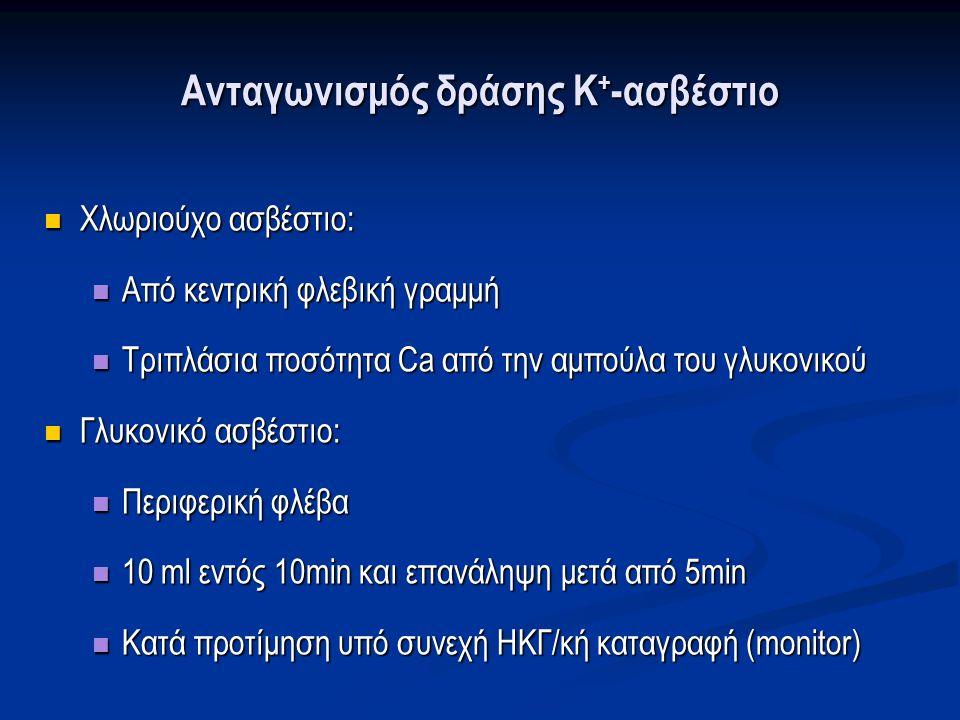Ανταγωνισμός δράσης Κ+-ασβέστιο