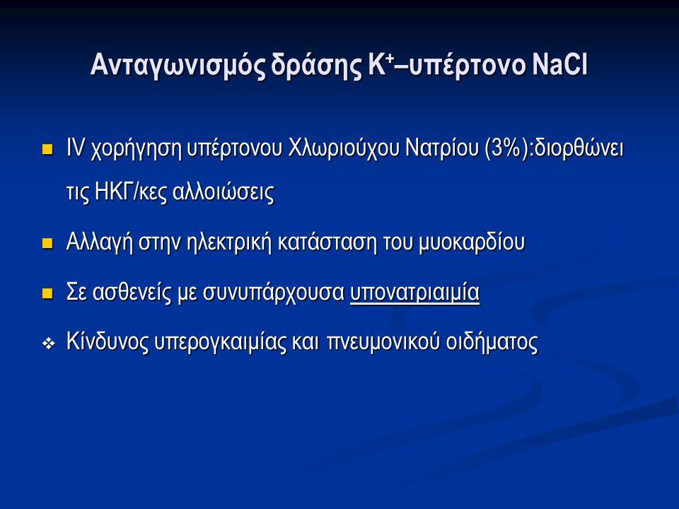 Ανταγωνισμός δράσης Κ+–υπέρτονο NaCl