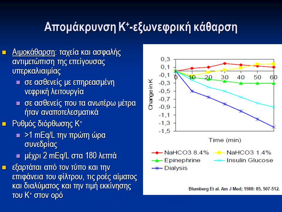 Απομάκρυνση Κ+-εξωνεφρική κάθαρση