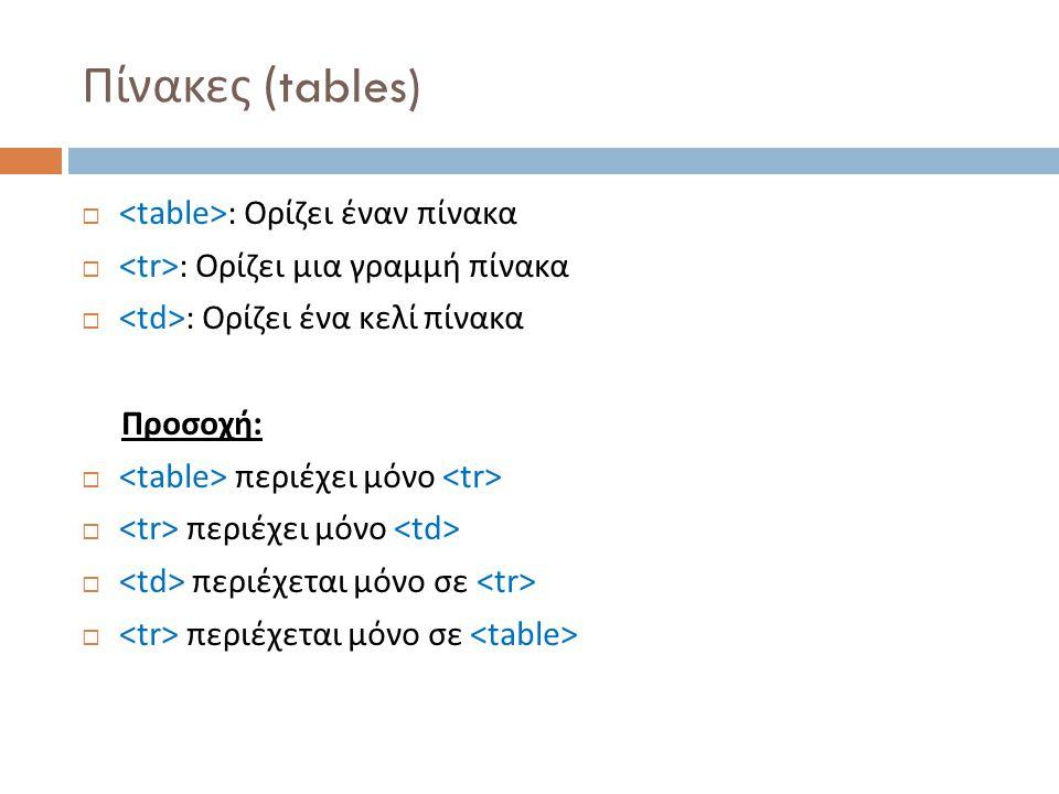 Πίνακες (tables) <table>: Ορίζει έναν πίνακα