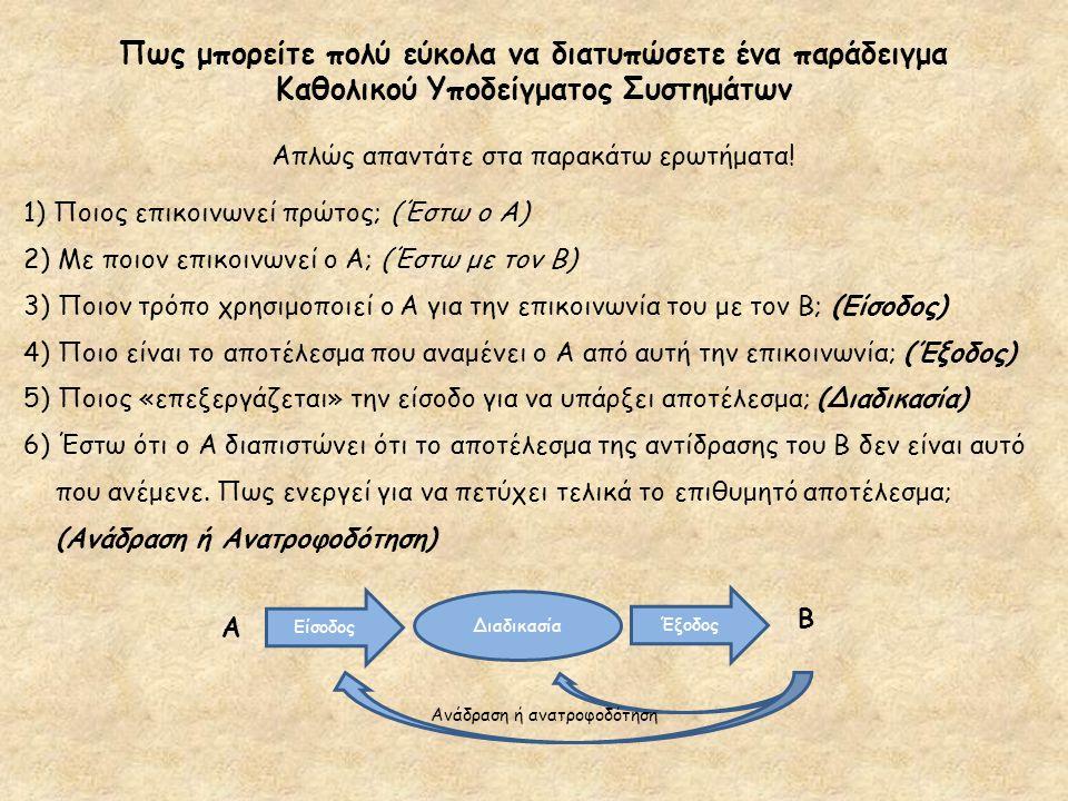 Πως μπορείτε πολύ εύκολα να διατυπώσετε ένα παράδειγμα