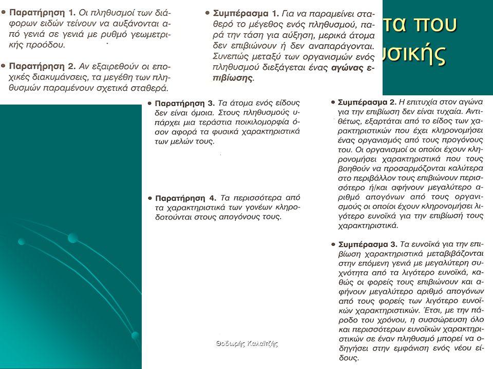 Παρατηρήσεις και συμπεράσματα που συνοψίζουν τη θεωρίας της Φυσικής Επιλογής (σελ.125-126)