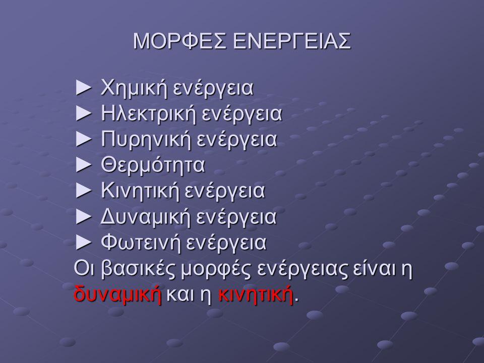 ΜΟΡΦΕΣ ΕΝΕΡΓΕΙΑΣ