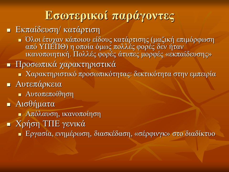 Εσωτερικοί παράγοντες
