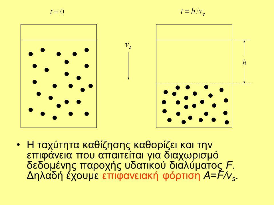 Η ταχύτητα καθίζησης καθορίζει και την επιφάνεια που απαιτείται για διαχωρισμό δεδομένης παροχής υδατικού διαλύματος F.