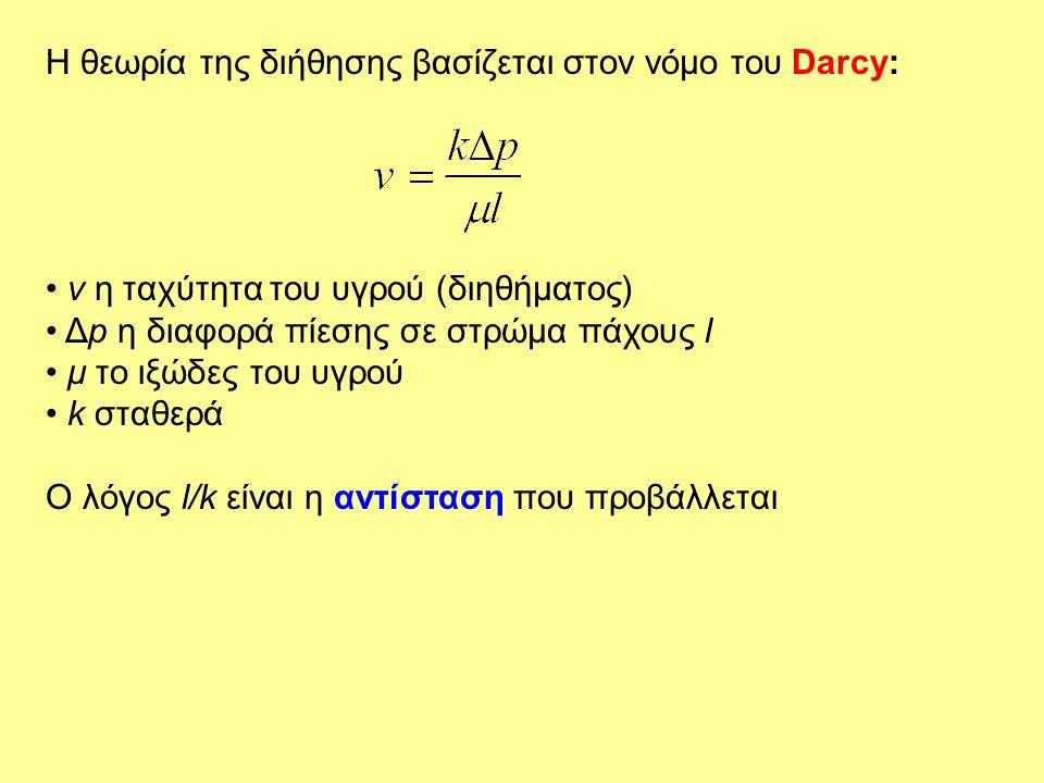 Η θεωρία της διήθησης βασίζεται στον νόμο του Darcy: