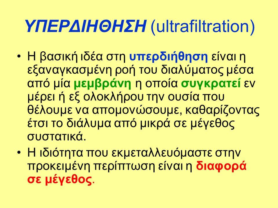 ΥΠΕΡΔΙΗΘΗΣΗ (ultrafiltration)