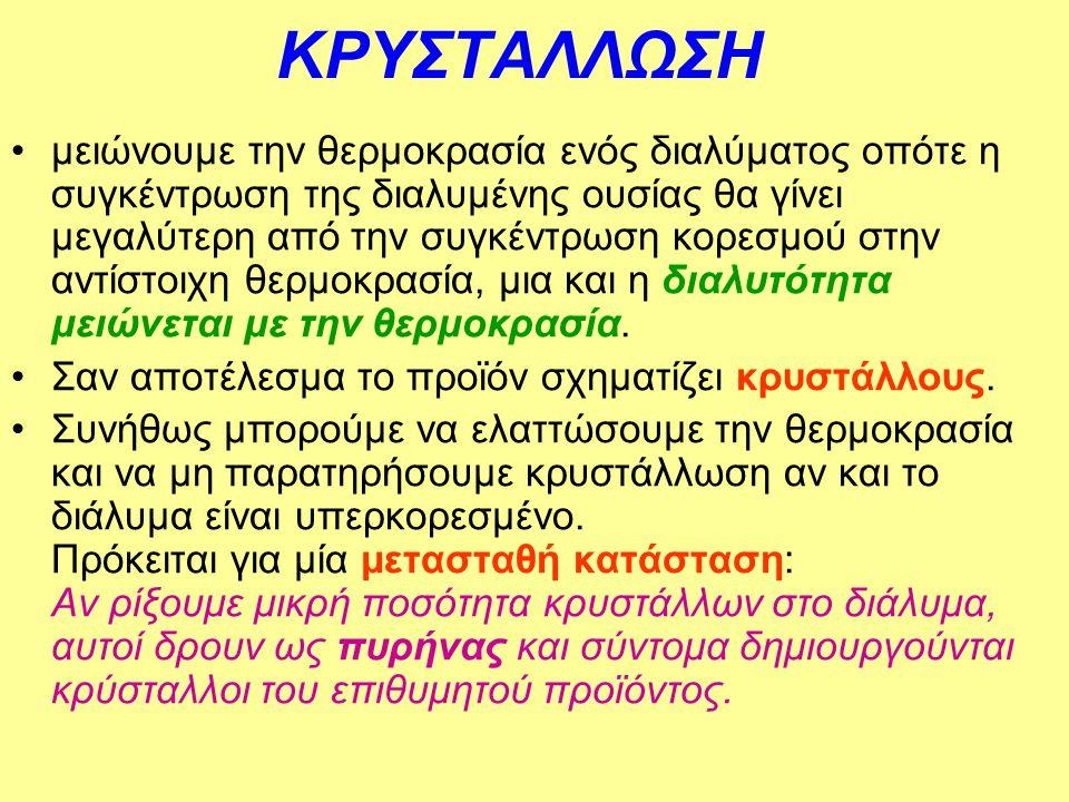 ΚΡΥΣΤΑΛΛΩΣΗ