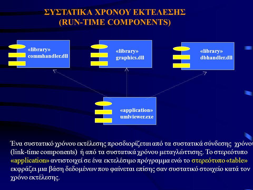 ΣΥΣΤΑΤΙΚΑ ΧΡΟΝΟΥ ΕΚΤΕΛΕΣΗΣ (RUN-TIME COMPONENTS)