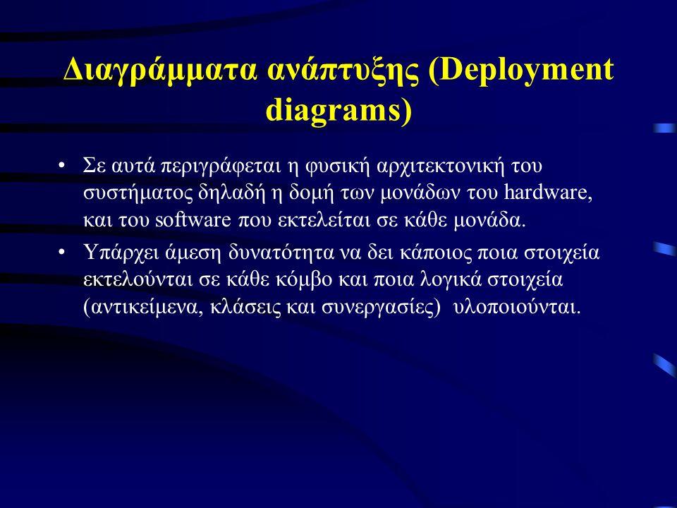 Διαγράμματα ανάπτυξης (Deployment diagrams)