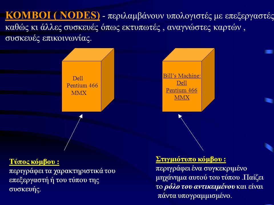 ΚΟΜΒΟΙ ( NODES) - περιλαμβάνουν υπολογιστές με επεξεργαστές