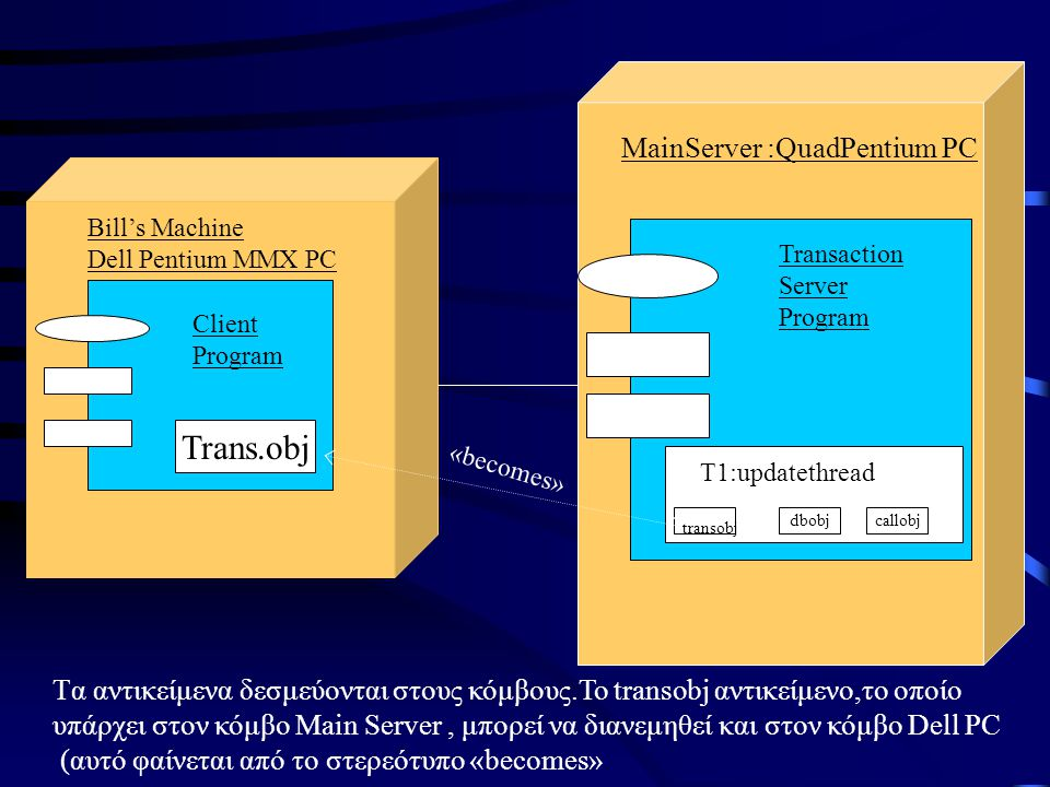 Trans.obj ttransobj MainServer :QuadPentium PC