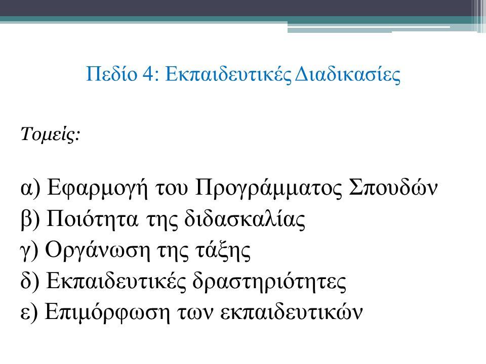 Πεδίο 4: Εκπαιδευτικές Διαδικασίες