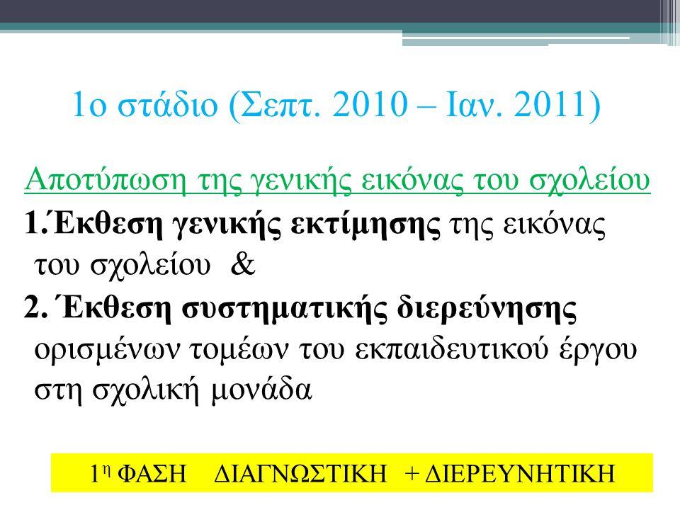 1η ΦΑΣΗ ΔΙΑΓΝΩΣΤΙΚΗ + ΔΙΕΡΕΥΝΗΤΙΚΗ