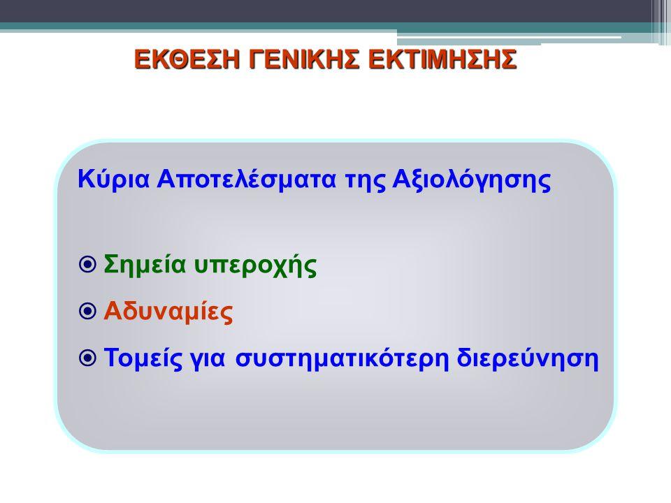 ΕΚΘΕΣΗ ΓΕΝΙΚΗΣ ΕΚΤΙΜΗΣΗΣ