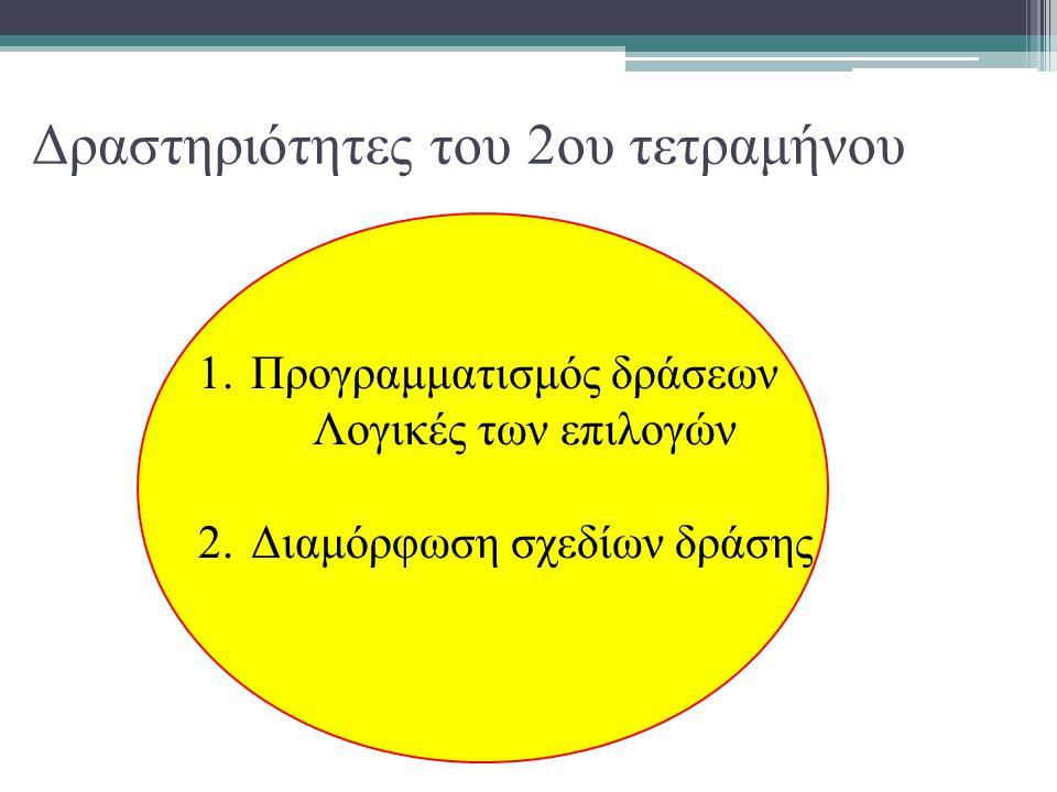 Δραστηριότητες του 2ου τετραμήνου