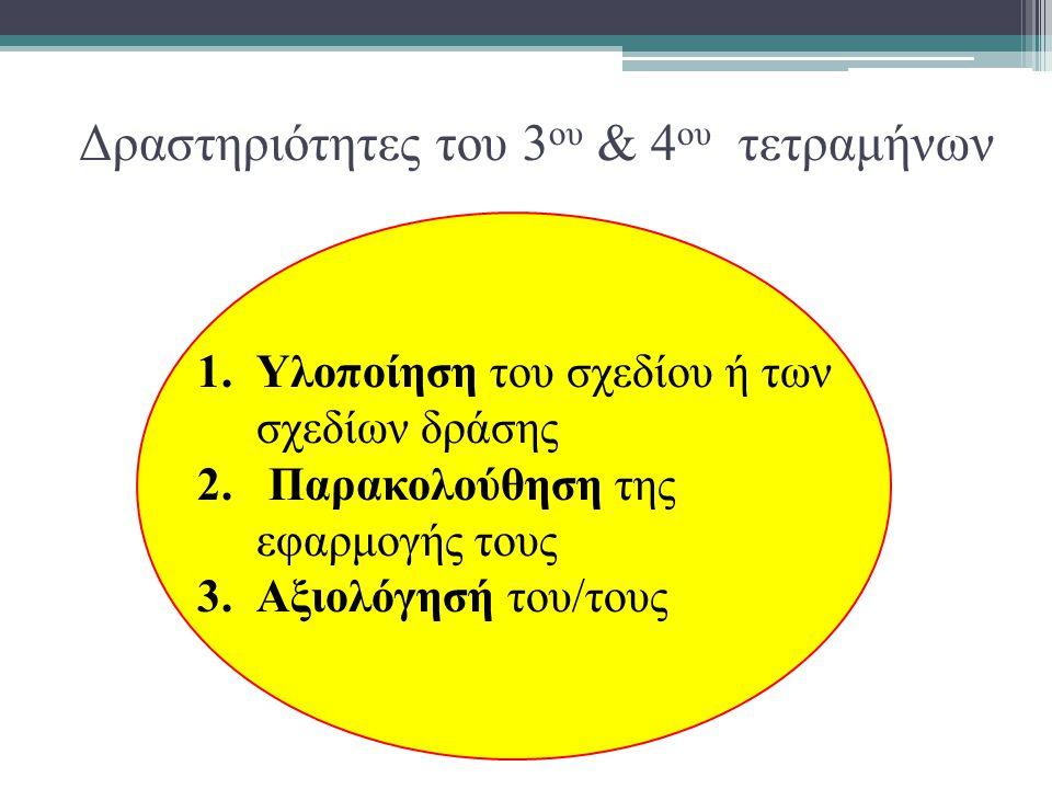 Δραστηριότητες του 3ου & 4ου τετραμήνων