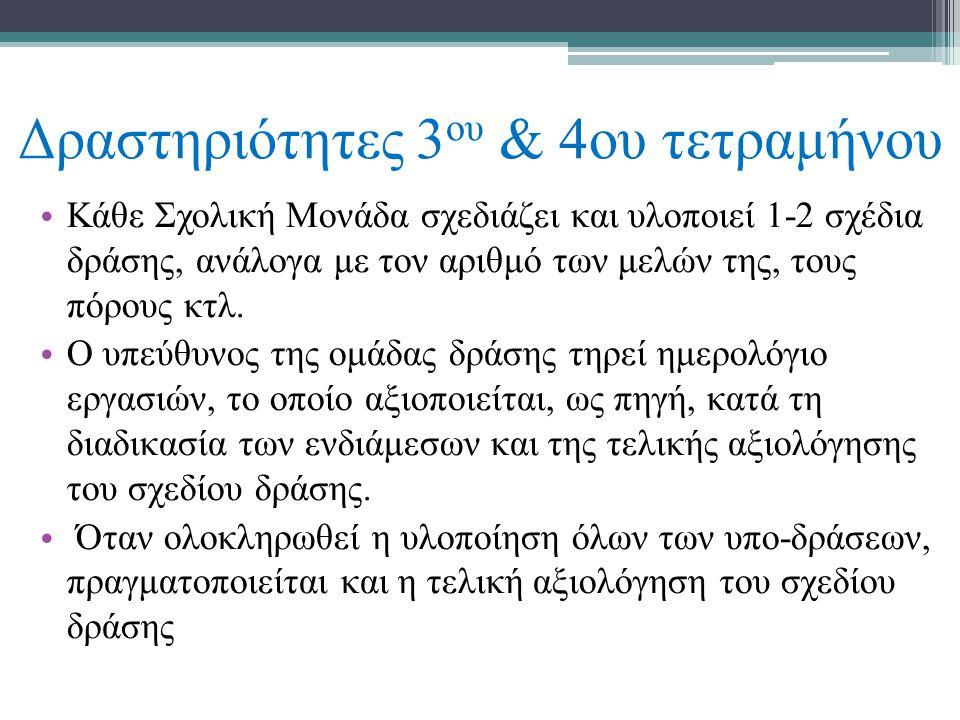 Δραστηριότητες 3ου & 4ου τετραμήνου