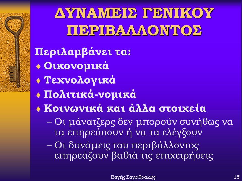 ΔΥΝΑΜΕΙΣ ΓΕΝΙΚΟΥ ΠΕΡΙΒΑΛΛΟΝΤΟΣ