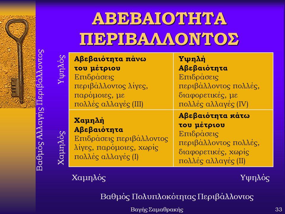 ΑΒΕΒΑΙΟΤΗΤΑ ΠΕΡΙΒΑΛΛΟΝΤΟΣ