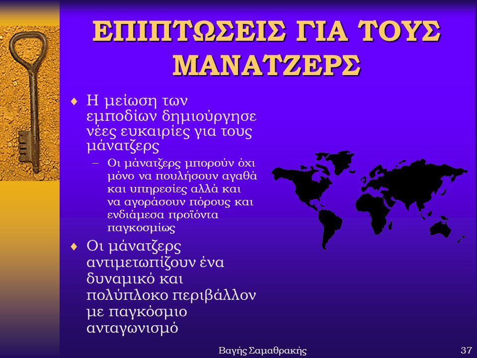 ΕΠΙΠΤΩΣΕΙΣ ΓΙΑ ΤΟΥΣ ΜΑΝΑΤΖΕΡΣ