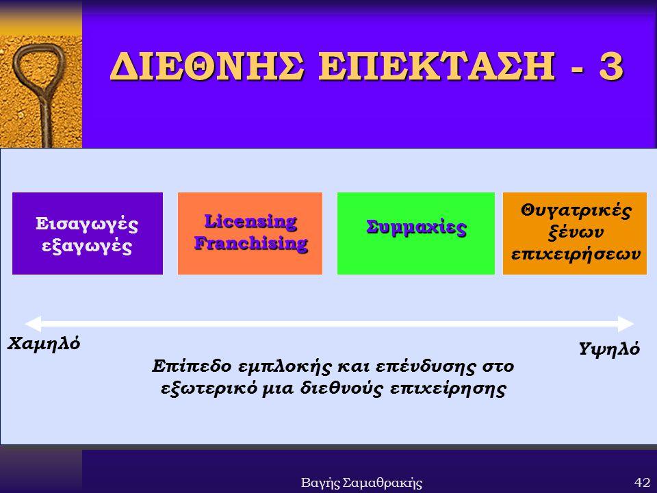 ΔΙΕΘΝΗΣ ΕΠΕΚΤΑΣΗ - 3 Θυγατρικές ξένων επιχειρήσεων Licensing